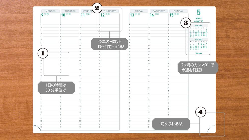 アクションプランナー手帳の特徴