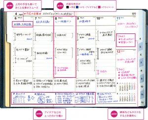事務職平日ビジネスウーマン手帳能率手帳ノリティキャレル
