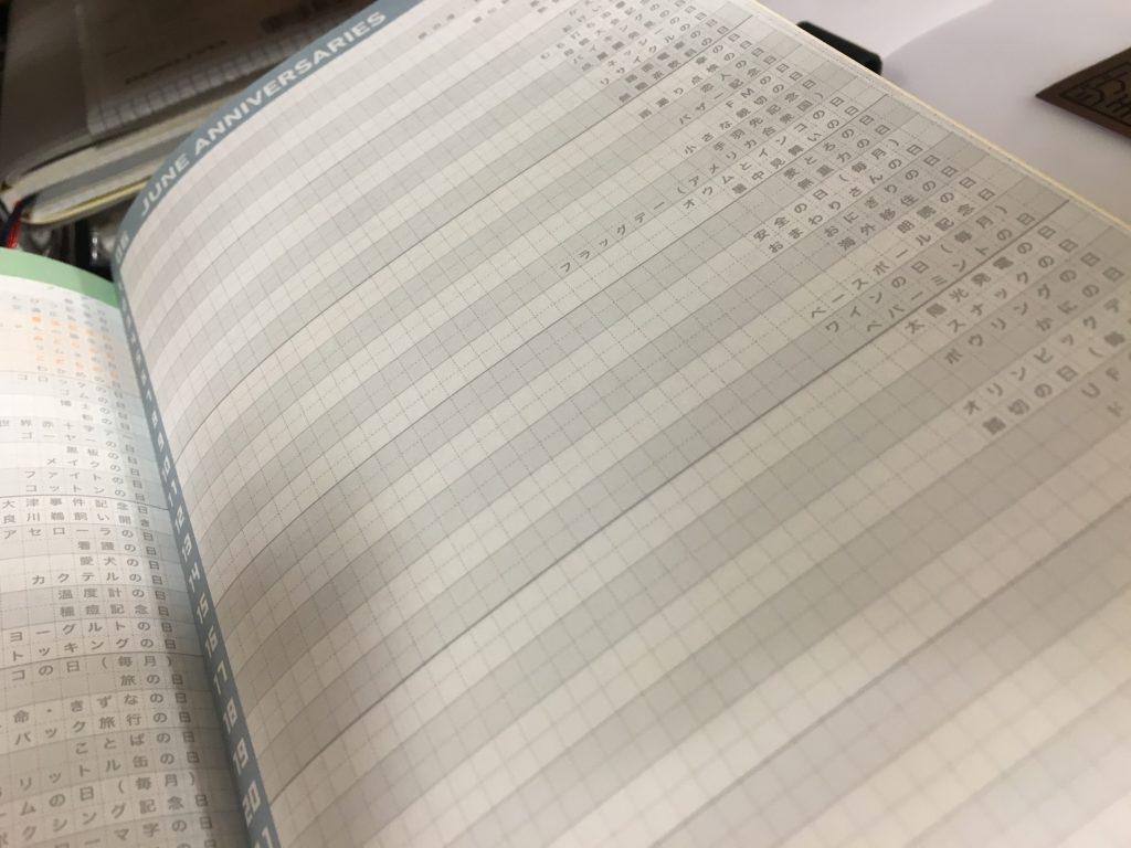 ジブン手帳2015,ジブン手帳2016,ジブン手帳2017,ジブン手帳2018