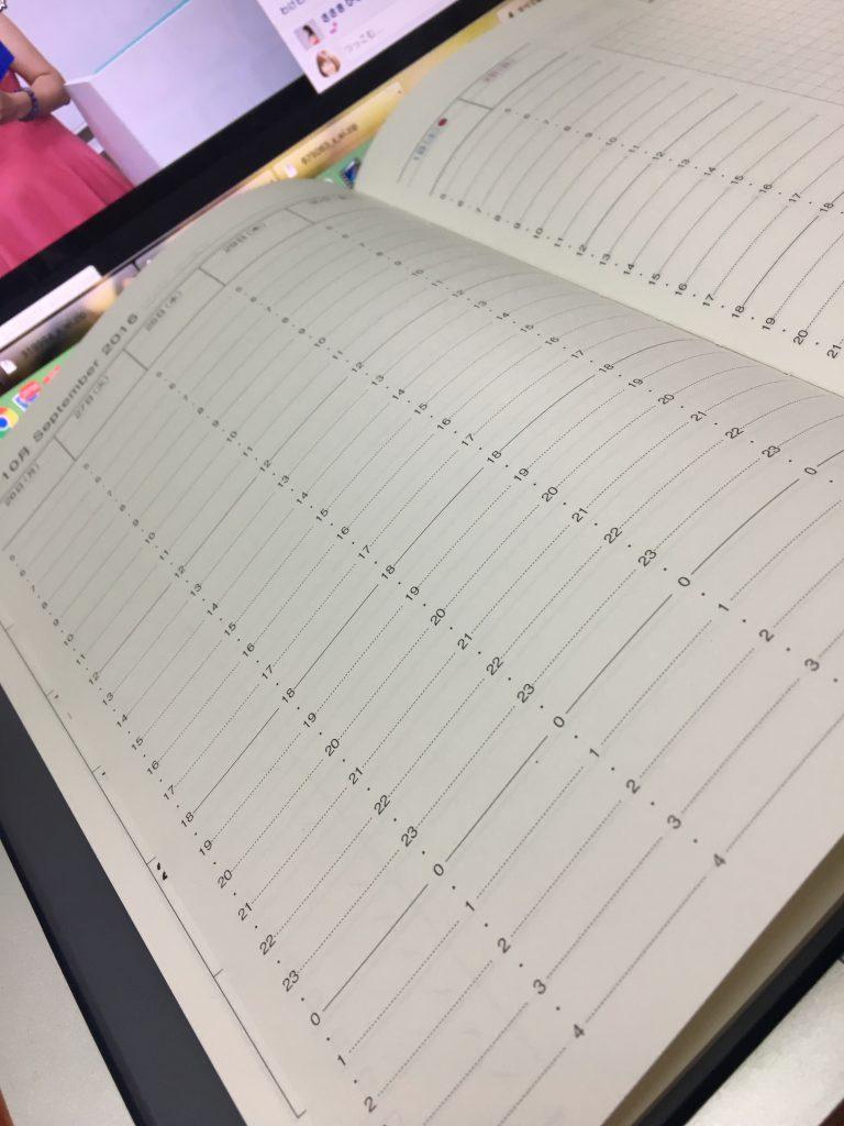チッタ手帳の週間スケジュールはバーチカルタイプ